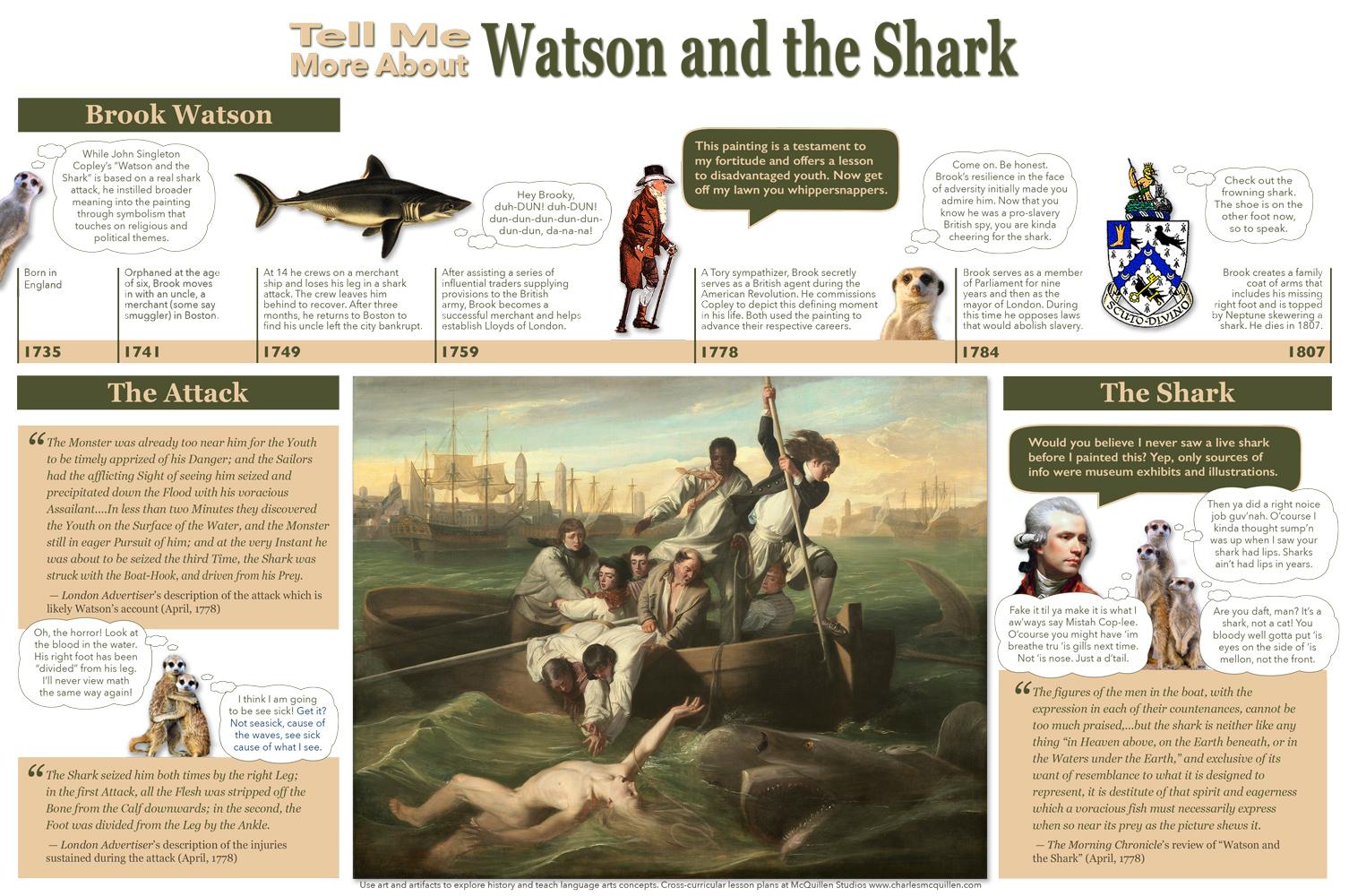watson and the shark analysis