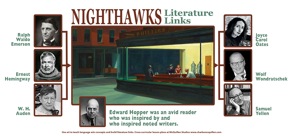 Diagram shows the noted authors who informed Edward Hopper's Nighthawks and the noted authors who were inspired by Nighthawks