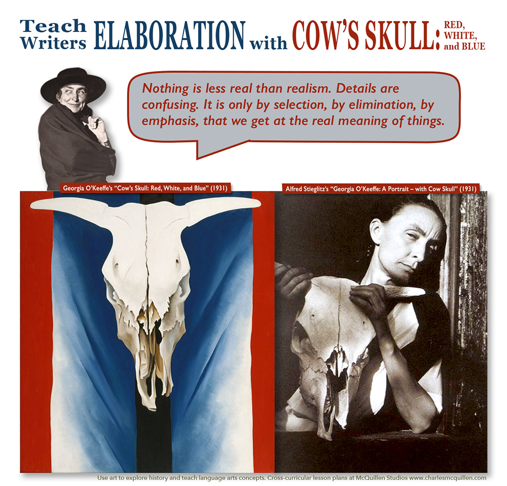Use Georgia O'Keeffe's Cow Skull: Red, White, and Blue to teach writers elaboration and how to make the most of specific meaningful details.