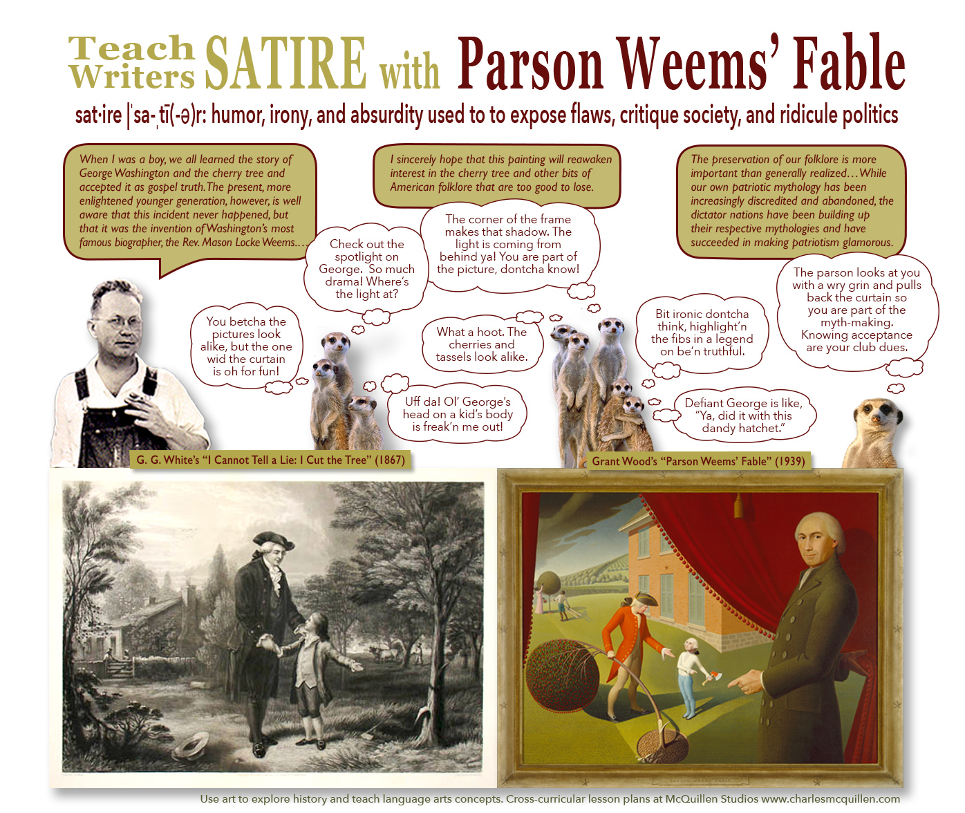 Teach writers about satire with Grant Wood's Parson Weems' Fable