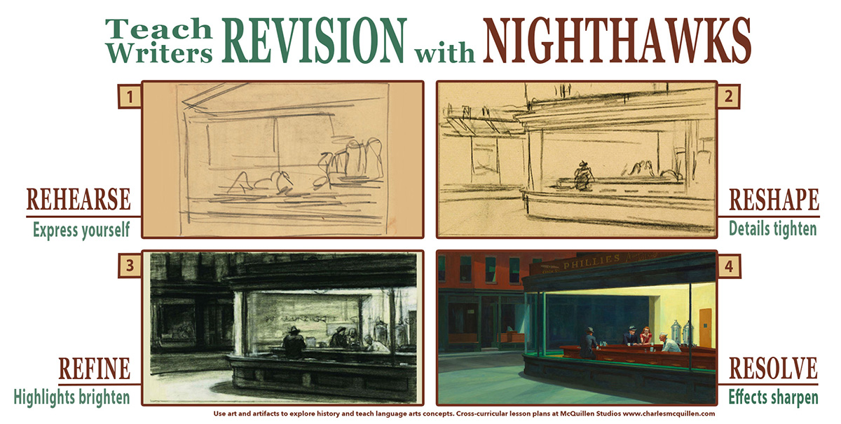Teach writers revision with Edward Hopper's Nighthawks